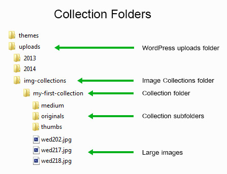 how-to-add-wordpress-image-collection