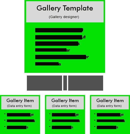 WordPress Plugin Responsive Grid Gallery with Custom Links